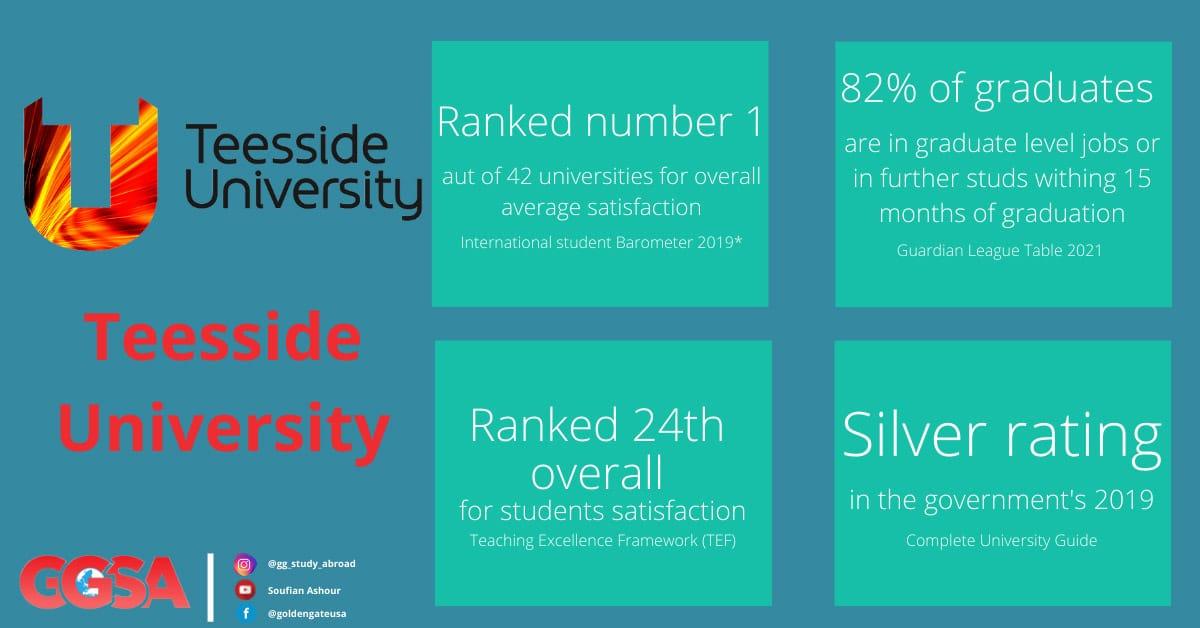 studing bachelor's degree at Teesside University in the UK
