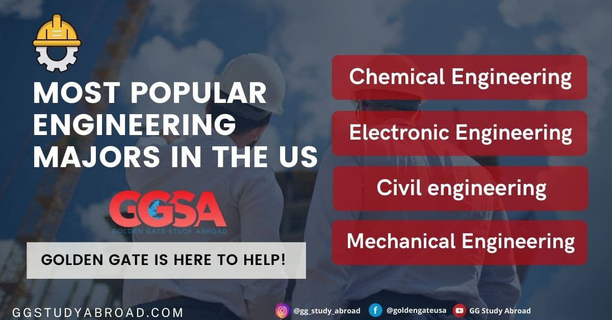 Most popular Engineering majors in the US